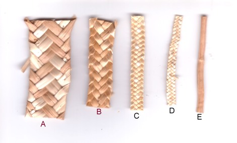 plait-sample-labled