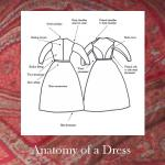 Anatomy of a Dress - Understanding the basic parts of a dress and seam placement.