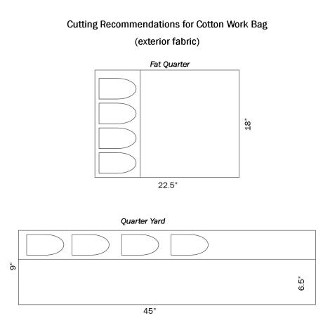 Suggested cotton layout
